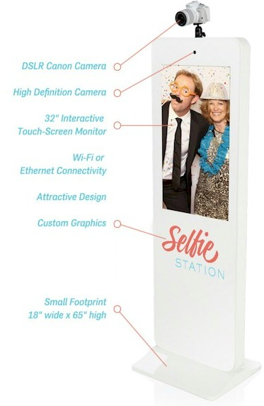 Description of Selfie Monopoly